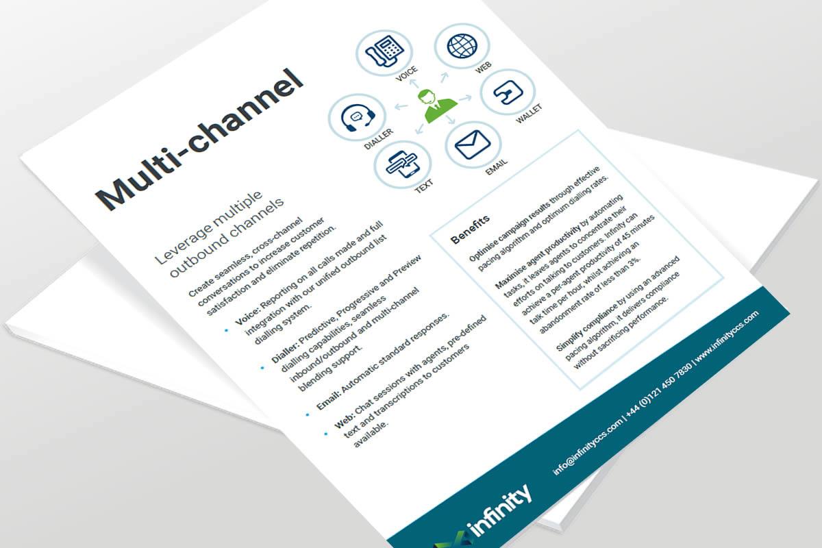Callmedia component sheet